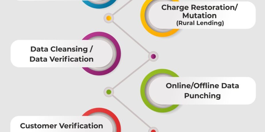 One-Stop-Banking-Solution-by-Rajinfo-Technology-Services-Pvt.-Ltd.